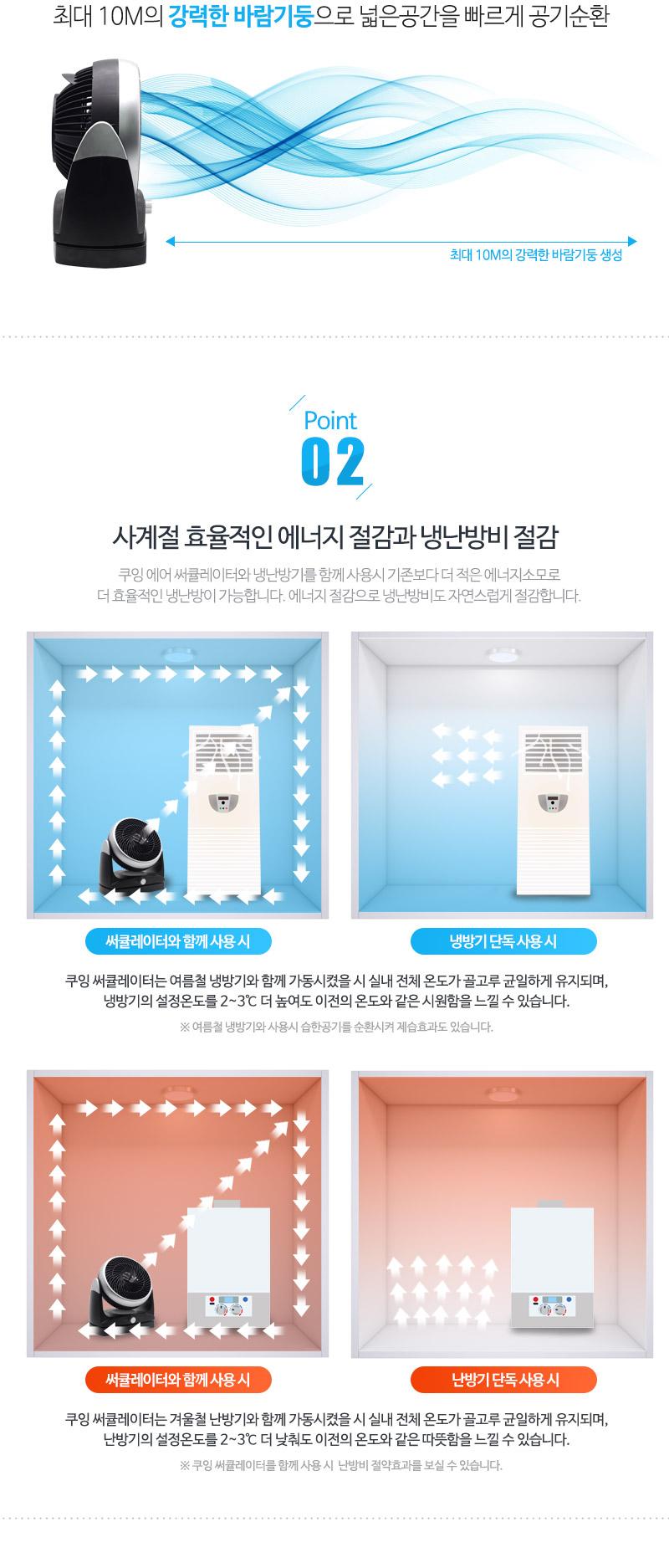 상세페이지 3, 효율적인 에너지절감, 냉난방비 절감